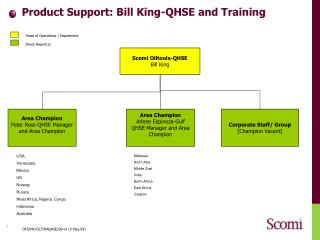 Product Support: Bill King-QHSE and Training