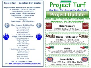 Project Turf – Donation Den Display Major Partners In Project Turf - $100,000 or More..