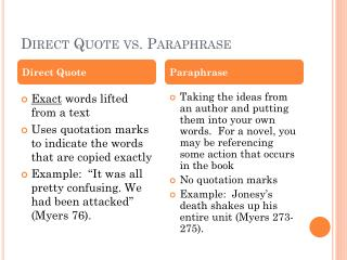 Similarities of direct quoting and paraphrasing