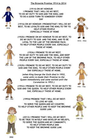 The Brownie Promise 1914 to 2014