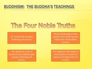 Buddhism:  The Buddha's Teachings