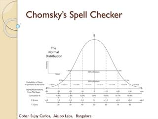 Chomsky's Spell Checker