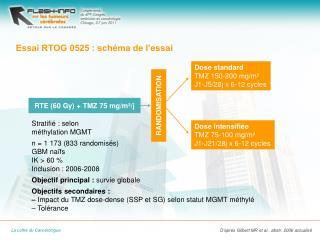 Essai RTOG 0525 : schéma de l'essai