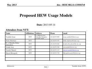 Proposed HEW Usage Models