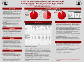Longitudinal Associations between Work-Family Role Strain