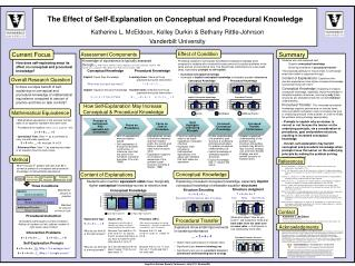 S tudents  who self- explained had: S uperior  conceptual knowledge
