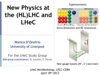 New Physics at the (HL)LHC and  LHeC