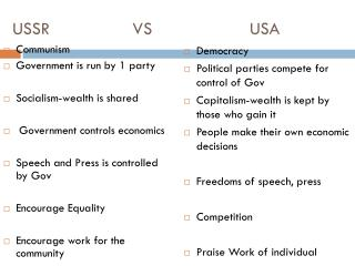 USSR                 VS                    USA