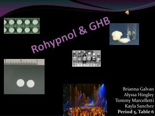 Rohypnol & GHB