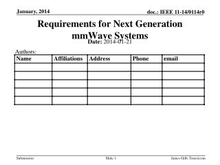 Requirements for Next Generation  mmWave  Systems