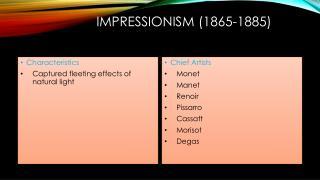 Impressionism (1865-1885)