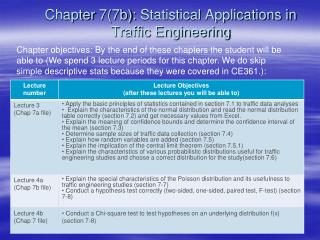 Chapter  7(7b):  Statistical Applications in Traffic Engineering