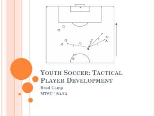Youth Soccer: Tactical Player Development