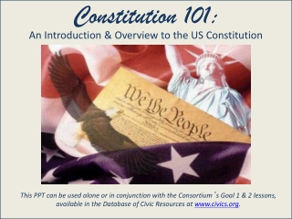 Overview of the Legislative Process Congress 101