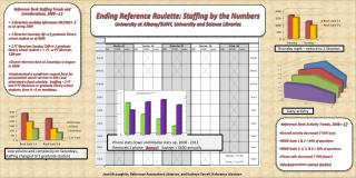 Ending Reference Roulette: Staffing by the Numbers