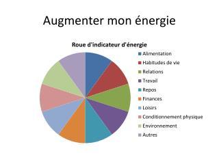 Augmenter mon énergie