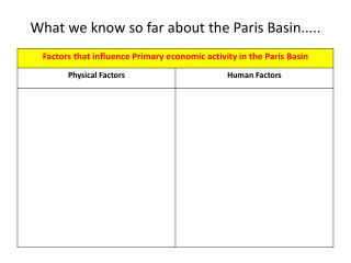What we know so far about the Paris Basin.....
