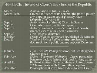 44-43 BCE: The end of Cicero's life / End of the Republic