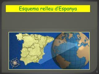 Esquema relleu d'Espanya