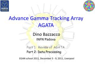 Advance  Gamma Tracking Array AGATA  Dino Bazzacco INFN Padova