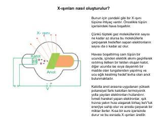X-ışınları nasıl oluşturulur?