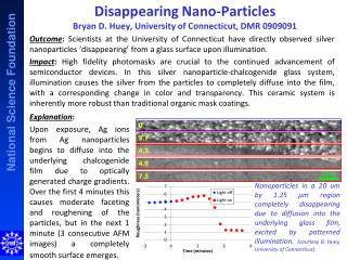 Disappearing Nano-Particles Bryan D. Huey, University of Connecticut, DMR 0909091