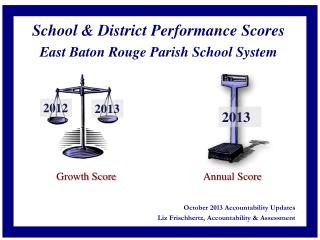 School & District Performance Scores East Baton Rouge Parish School System