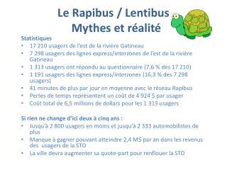 Le  Rapibus  /  Lentibus  Mythes et réalité