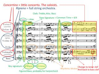 Concertino  = little concerto. The soloists.