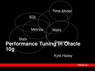 Performance Tuning in Oracle 10g