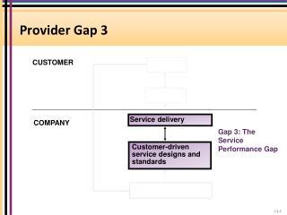 Provider Gap 3