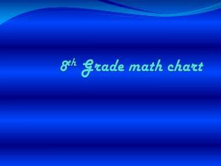 8 th  Grade math chart