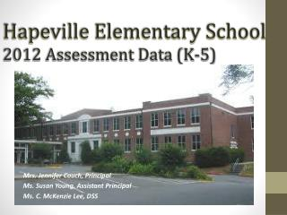 Hapeville Elementary School 2012 Assessment Data (K-5)