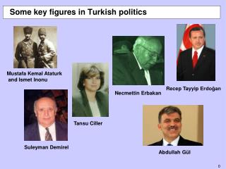 Some key figures in Turkish  politics