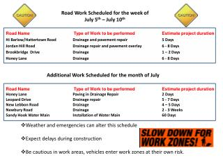 Road Work Scheduled for the week of July 5 th  – July 10 th