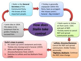 How does Stalin take control