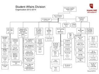 Student Affairs Division Organization 2013-2014