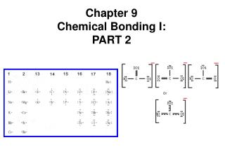 Chapter 9 Chemical Bonding I: PART 2