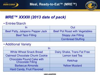 Meal, Ready-to-Eat� (MRE�)