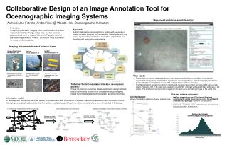 Collaborative Design of an Image Annotation Tool for Oceanographic Imaging Systems