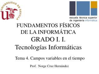 FUNDAMENTOS FÍSICOS DE LA INFORMÁTICA GRADO I. I.  Tecnologías Informáticas