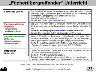 """""""Fächerübergreifender"""" Unterricht"""