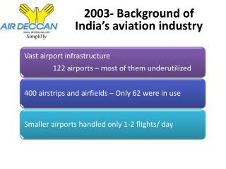 2003- Background of India's aviation industry