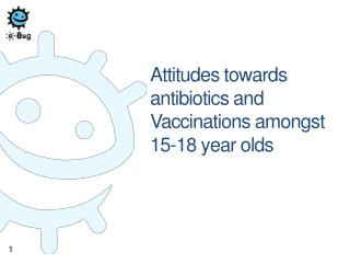 Attitudes towards antibiotics and Vaccinations amongst 15-18 year olds
