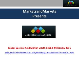 Succinic Acid Market 2016