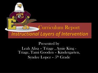 Curriculum Report Instructional Layers of Intervention