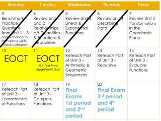 Coordinate Algebra EOCT  Review