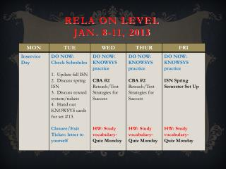 RELA on Level Jan. 8-11, 2013