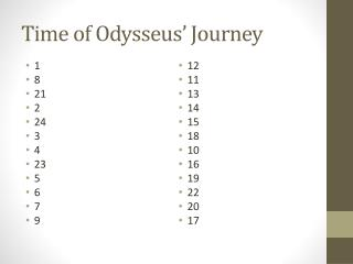 Time of Odysseus' Journey
