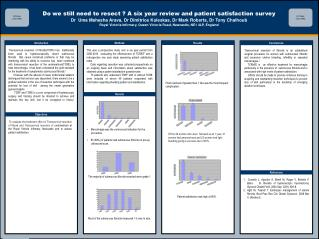 Do we still need to  resect ? A six year review and patient satisfaction survey